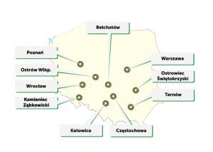 mapa service